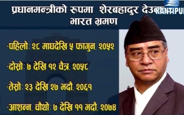Kantipur Samachar | कान्तिपुर समाचार, ०५ भाद्र २०७४