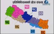 Kantipur Samachar | कान्तिपुर समाचार, १४ भाद्र २०७४